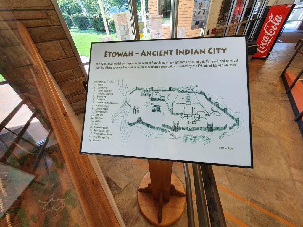 Etowah Ancient Indian City Guide Map at the Etowah Archeological Museum